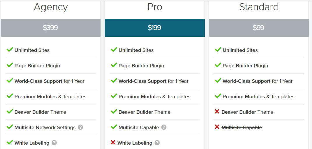 Beaver Builder Pricing and License Options table