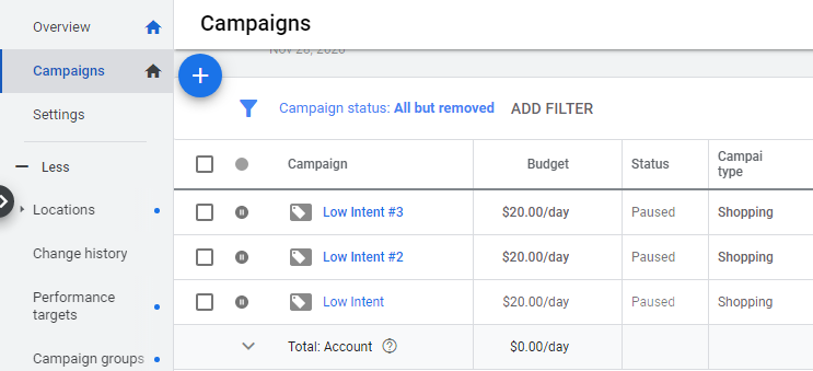 google shopping duplicate low intent campaign